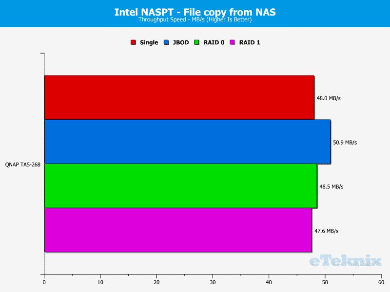 QNAP_TAS268-Chart-09-file from nas