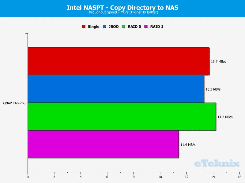 QNAP_TAS268-Chart-10-dir to nas