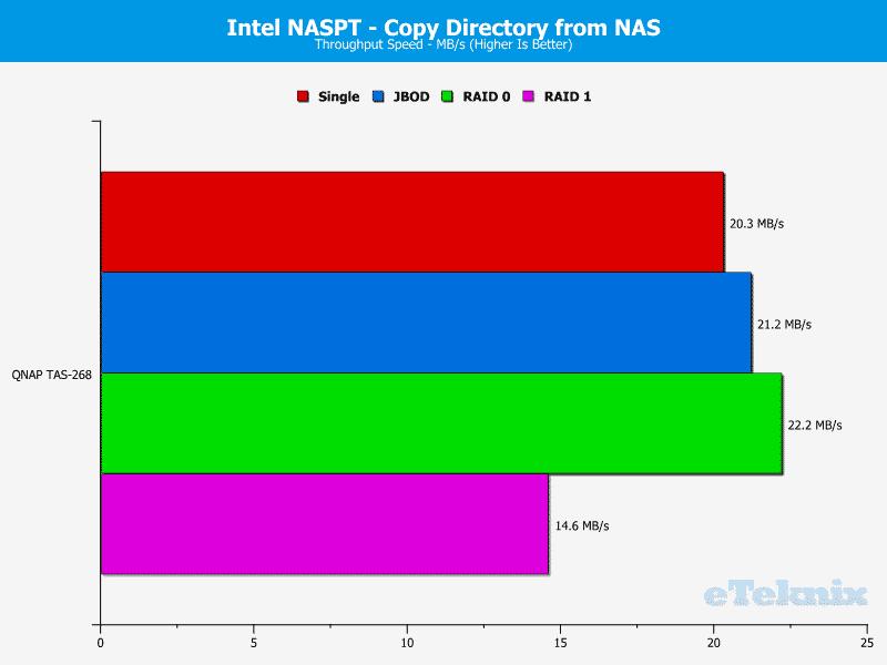 QNAP_TAS268-Chart-11-dir from nas