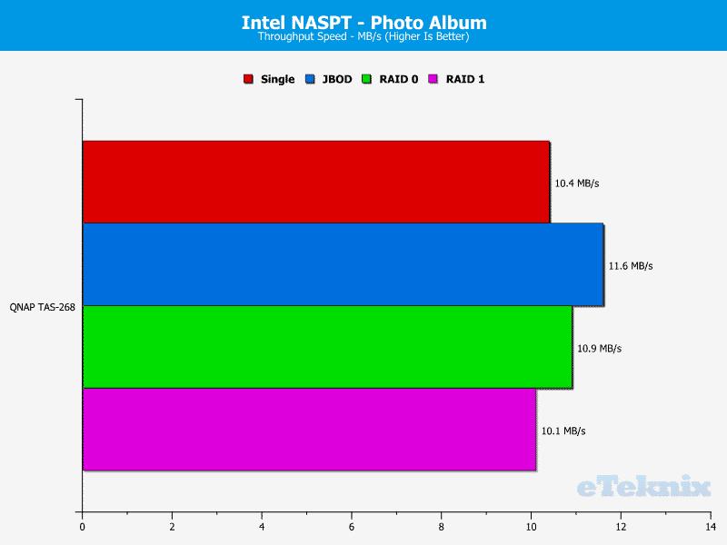 QNAP_TAS268-Chart-12-photo