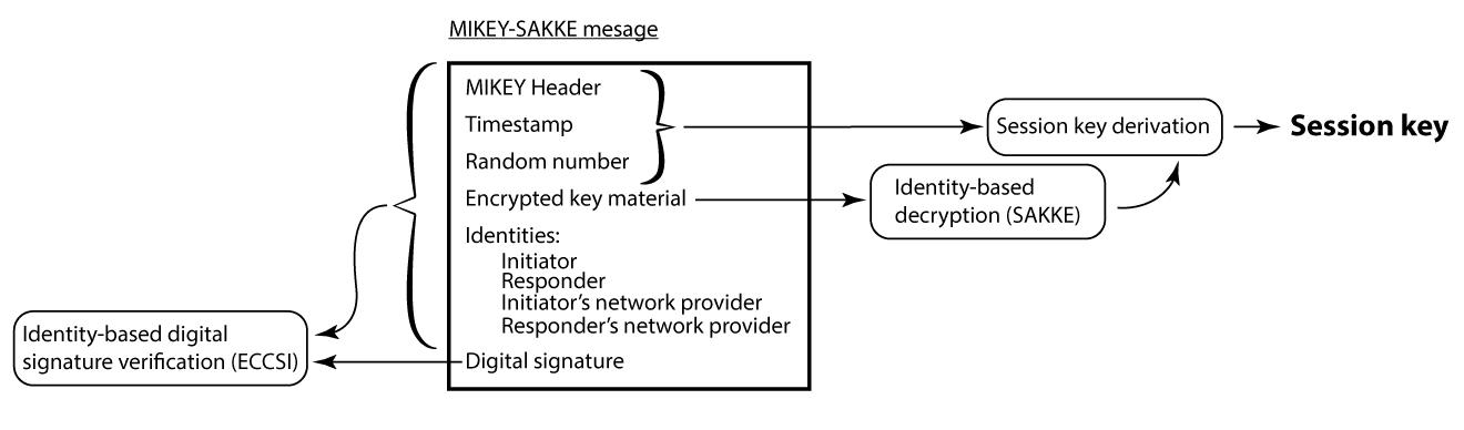 gchq encryption 2