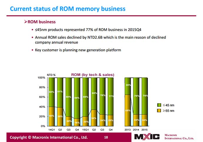 macronix-key-customer-nintendo-nx-slide
