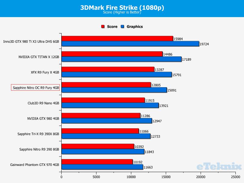 3DMARK 1080P