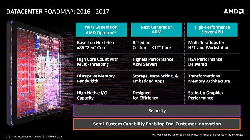 Leaked Slides Confirm 32 Core AMD Zen Opteron CPUs | eTeknix