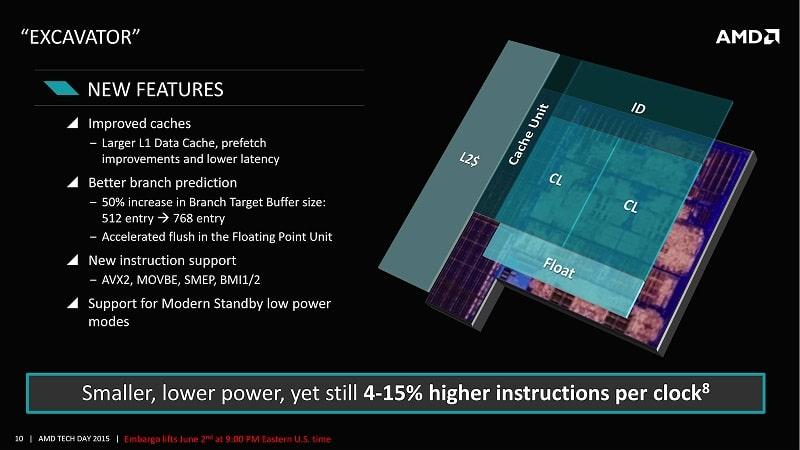 AMD Excavator Carrizo