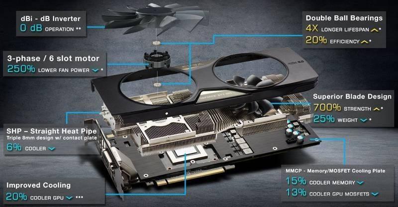 EVGA 980Ti VR (3)