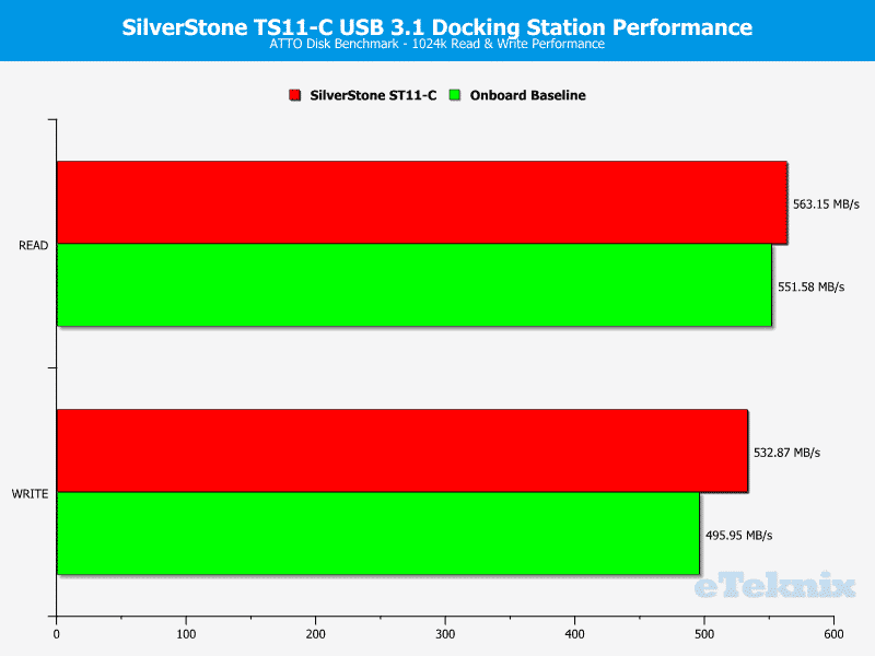 SilverStone_TS11C-Chart-ATTO