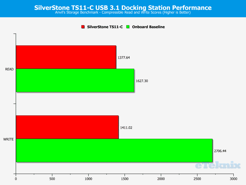 SilverStone_TS11C-Chart-Anvils_comp