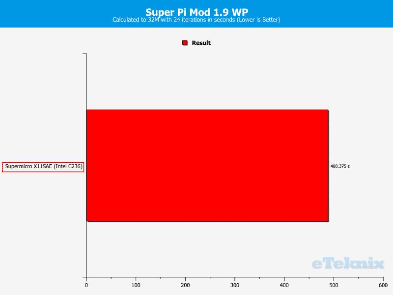 SuperMicro_X11SAE-Fix-Chart-CPU super pi