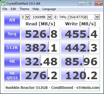 mushkin_reactor_512gb-BenchCondi-cdm 75