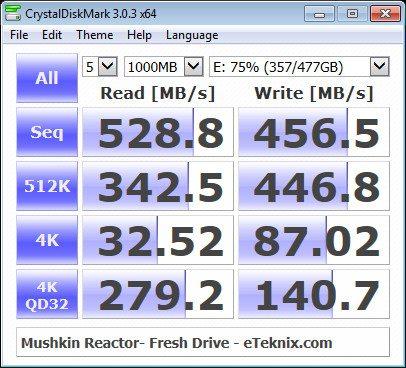 mushkin_reactor_512gb-BenchNew-cdm 75
