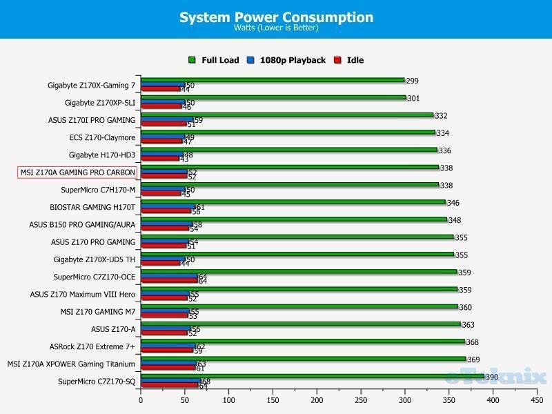 power stock
