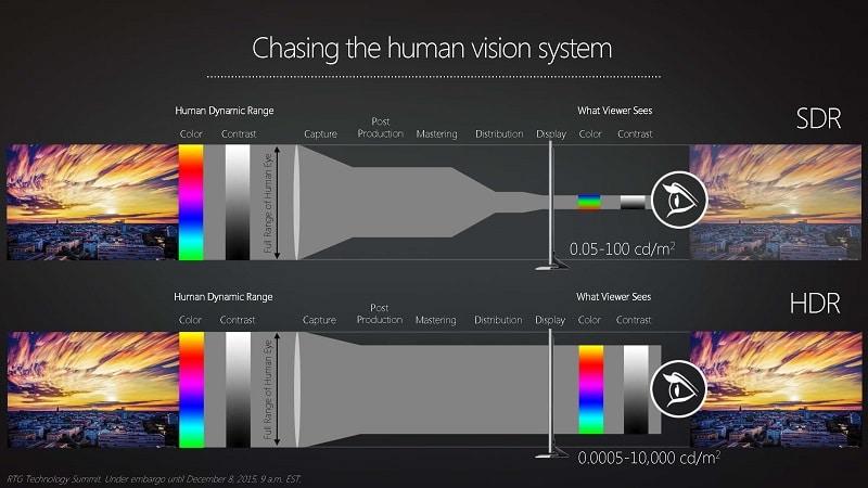 AMD Polaris HDR Pixel RTG