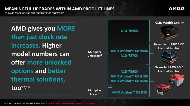 AMD Stock Heatsinks CPU APU Wraith 95 125