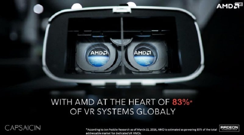 AMD Reportedly Has 83% of VR Hardware Marketshare - Capsaicin