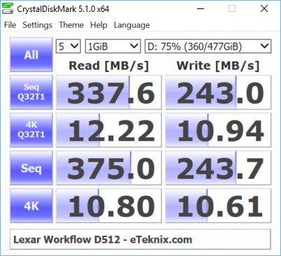 Lexar_D512-BenchFresh-cdm 75