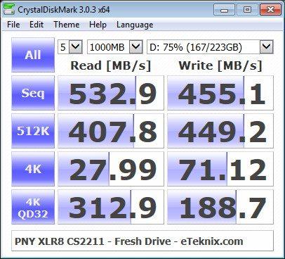 PNY_C2211-Bench-cdm