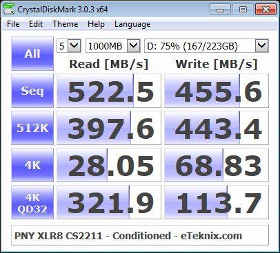 PNY_C2211-BenchCondi-cdm