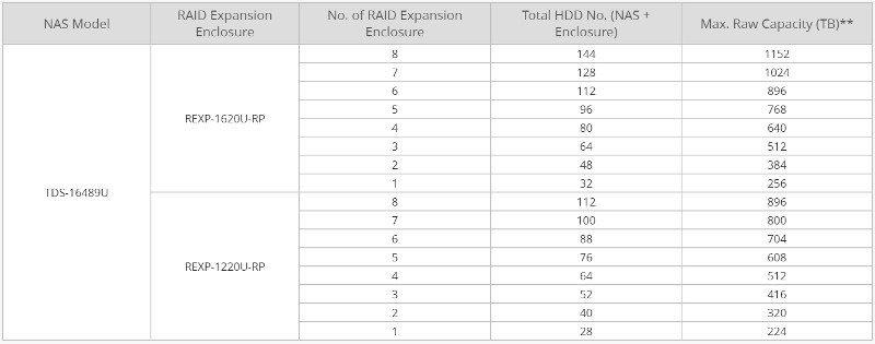 QNAP TDS-16489U (3)
