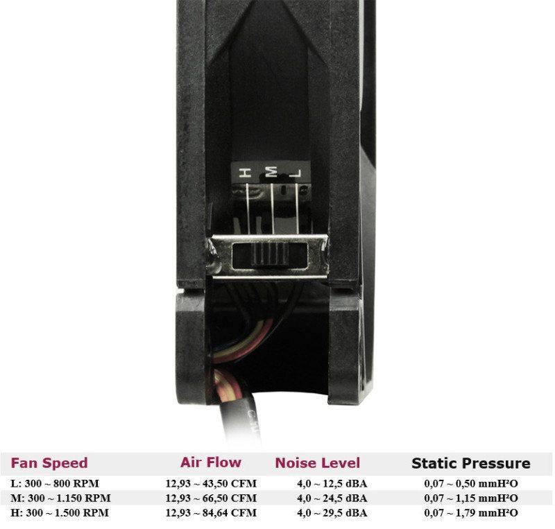 Scythe Launches GlideStream 120 PWM SC Fan (1)