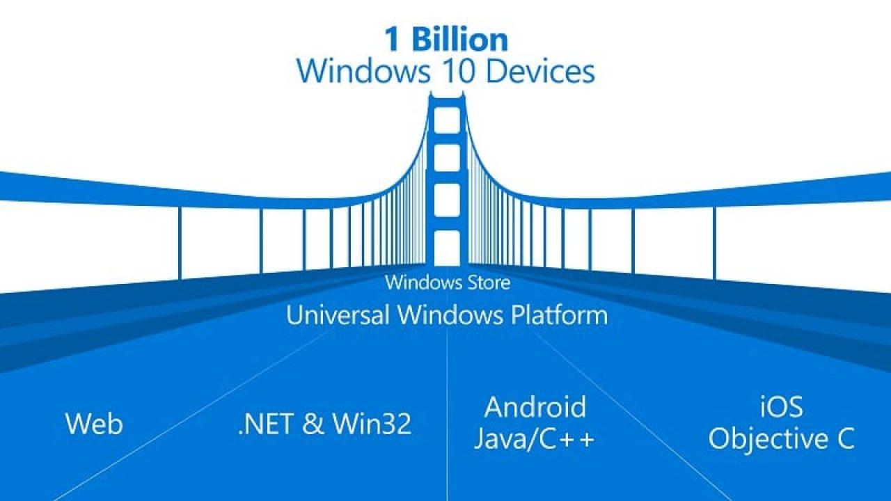Windows Desktop App Converter Finally Arrives | eTeknix