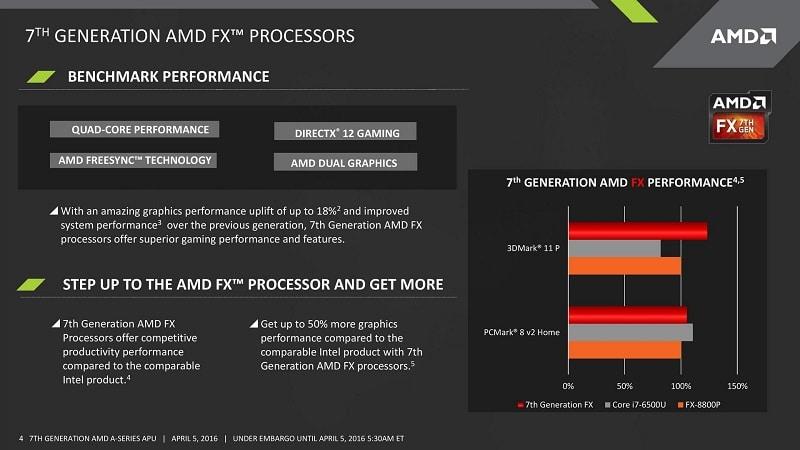 AMD Bristol Ridge Pre-Launch Pre-Announcement GTC 2