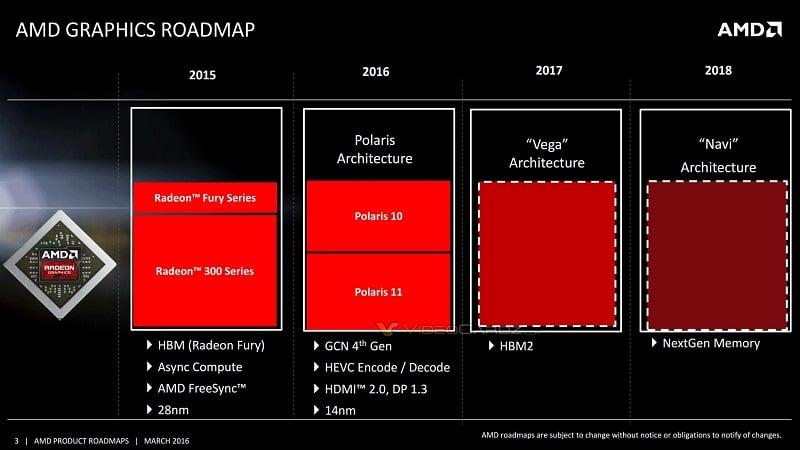 AMD-Radeon-2016-2018-Polaris-Vega-Navi-Roadmap