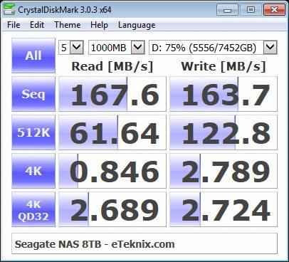 Seagate_NAS_8TB-Bench-cdm 75
