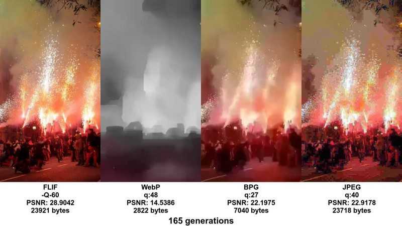 Jpeg Generation Loss