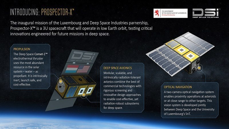 Luxembourg Reaches for the Stars with Prospector-X Spacecraft