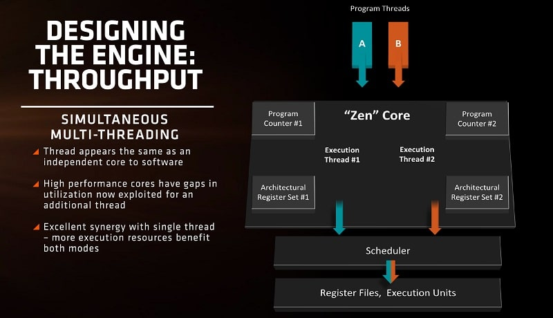 AMD Reveals Core Details at Zen Event | eTeknix