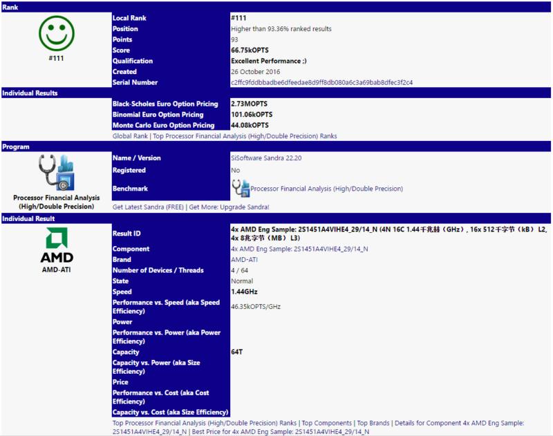 AMD's Dual Socket 64-Core Behemoth Benchmarks Leaked   eTeknix