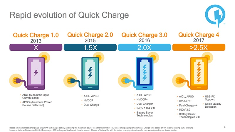 qualcomm-quick-charge-4-2