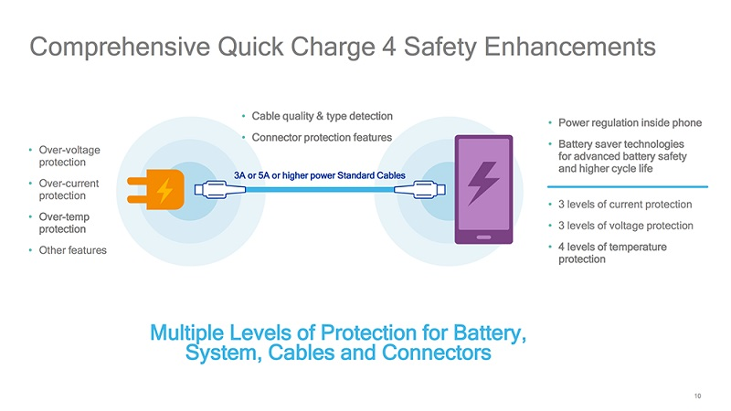 qualcomm-quick-charge-4-3