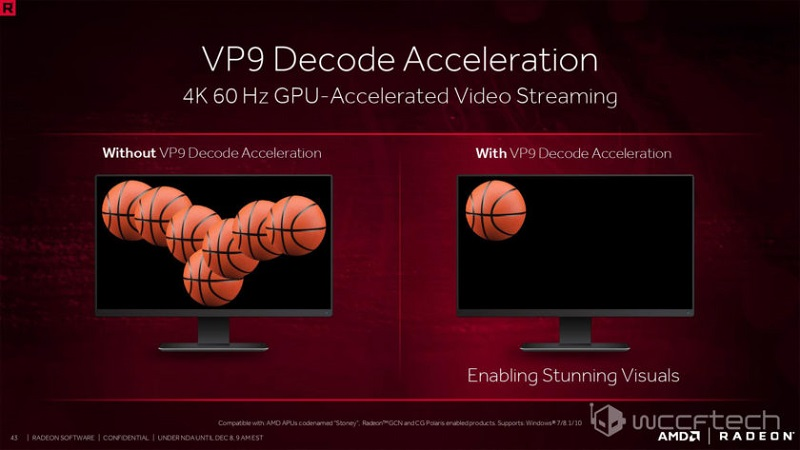 AMD Radeon Software Crimson ReLive Driver Launch Slides