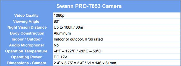 Swann DVR8-4550 8-Channel Full HD Security Kit Review | eTeknix