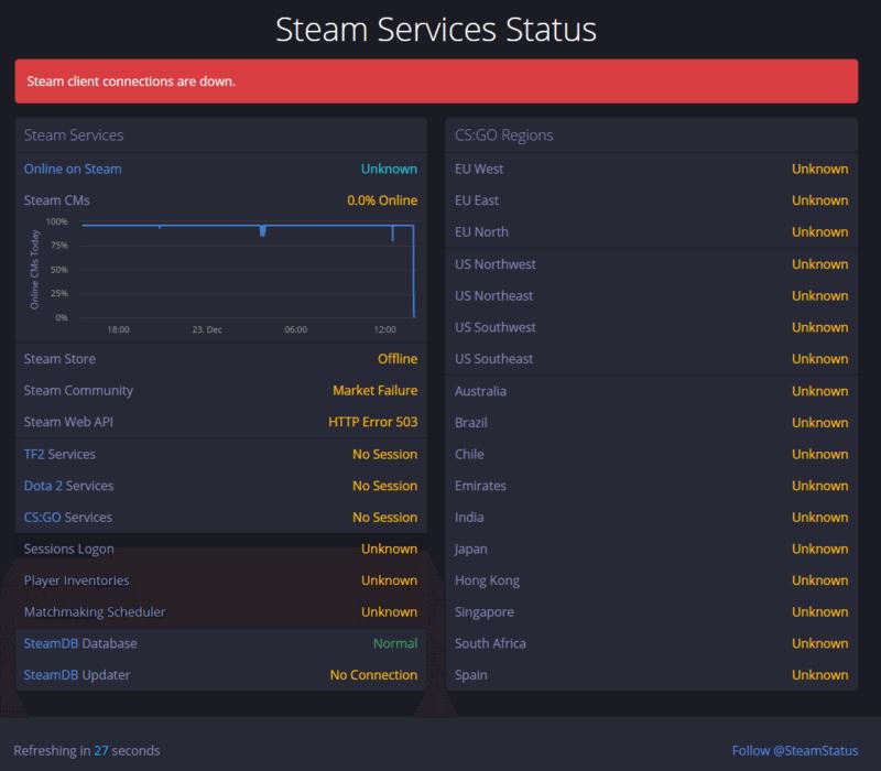 Steam Service