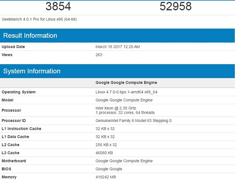 Massive 32 Core 64 Thread Intel CPU Spotted in Geekbench ...