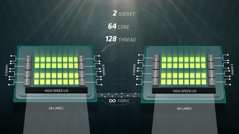 AMD Previews Impressive Naples Server CPU 1