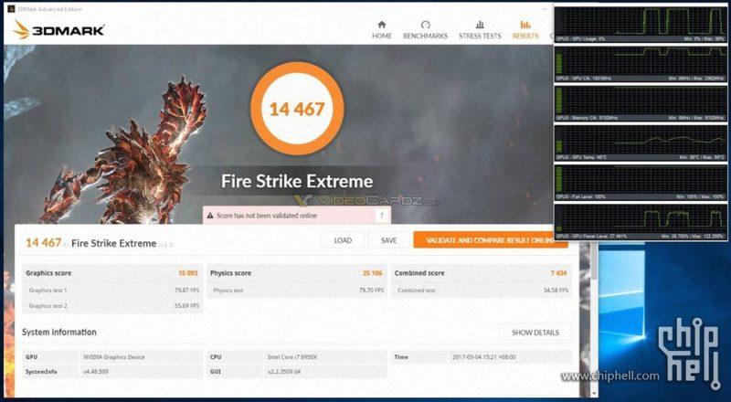leaked NVIDIA-GTX-1080-Ti-Fire-Strike-Extreme-OC