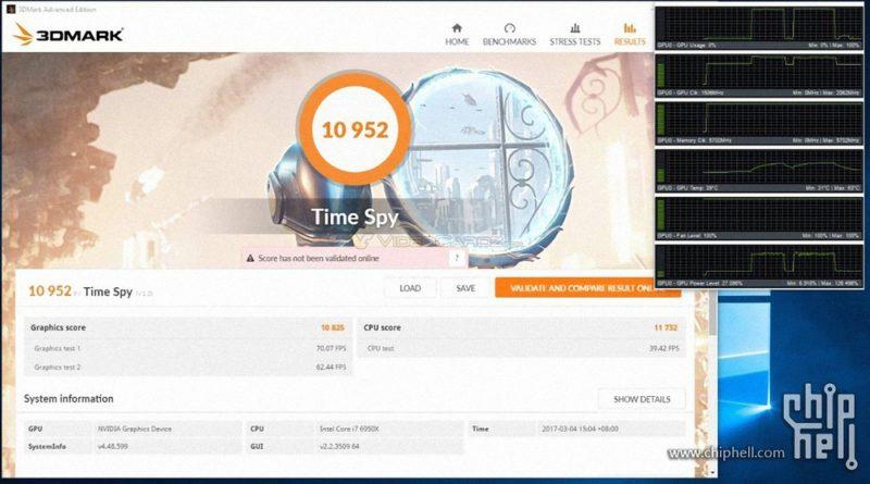 leaked NVIDIA-GTX-1080-Ti-Time-Spy-OC