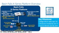 Intel 'Basin Falls' X299 HEDT Platform Unveiling Pushed Early for June