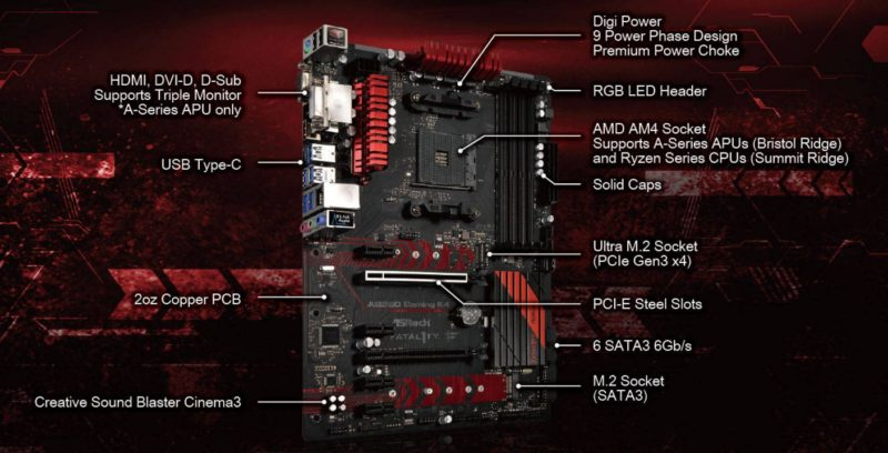 ASRock Fatal1ty AB350 Gaming K4 AM4 Motherboard Review | eTeknix