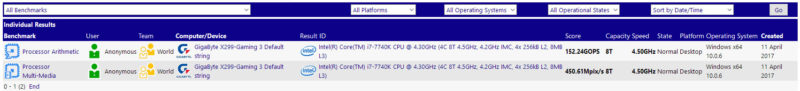 Intel Core i7-7740K CPU on Gigabyte X299 Chipset Motherboard Benchmarks Surface