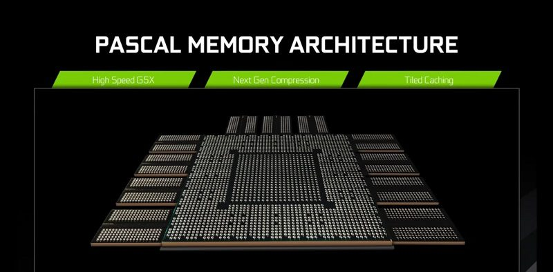 NVIDIA Launches Faster Memory GTX 1080 and GTX 1060 Graphics Cards