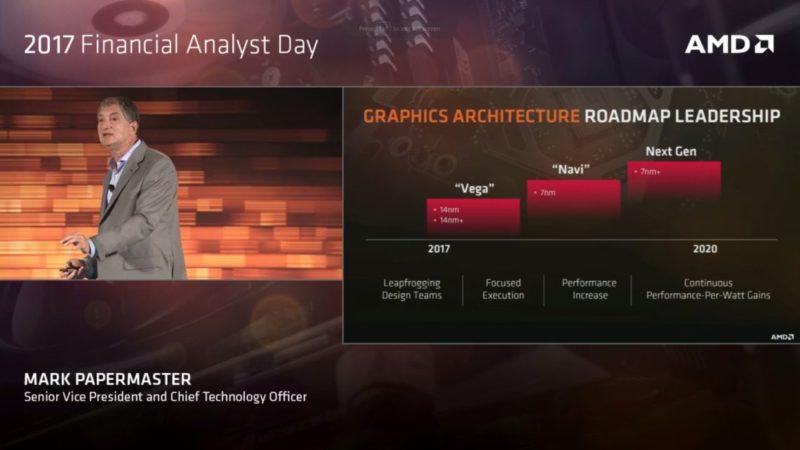 AMD reveals Ryzen Mobile: Ryzen finally comes to laptops