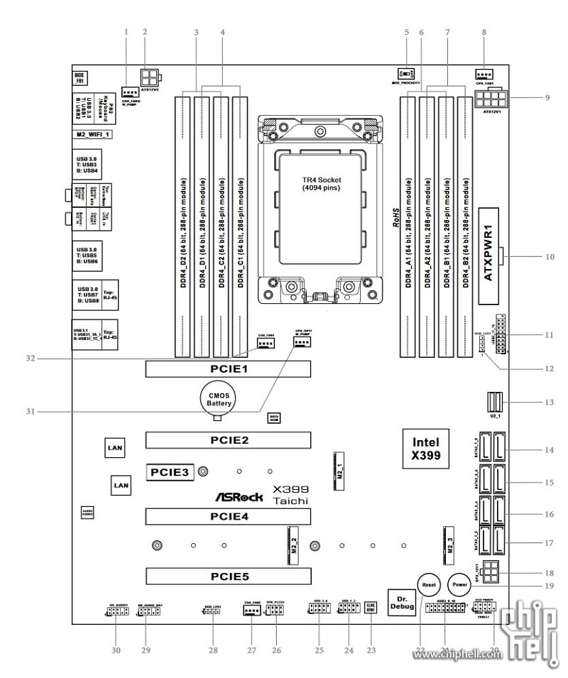 ASRock X399 Taichi Layout Diagram Leaks   eTeknix