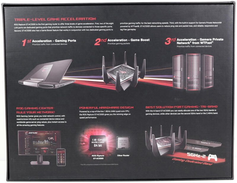 ASUS ROG Rapture (GT-AC5300) Enthusiast Router Review | eTeknix