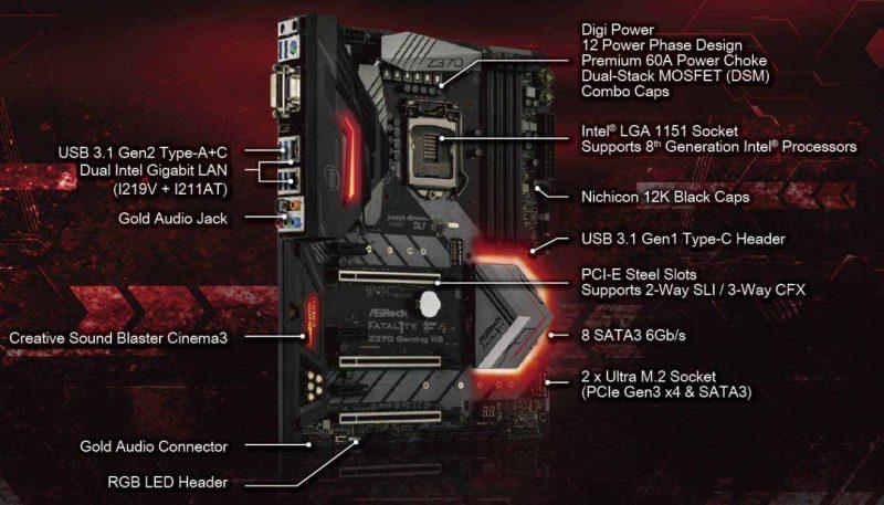 ASRock Z370 Fatal1ty Gaming K6 Motherboard Review | eTeknix