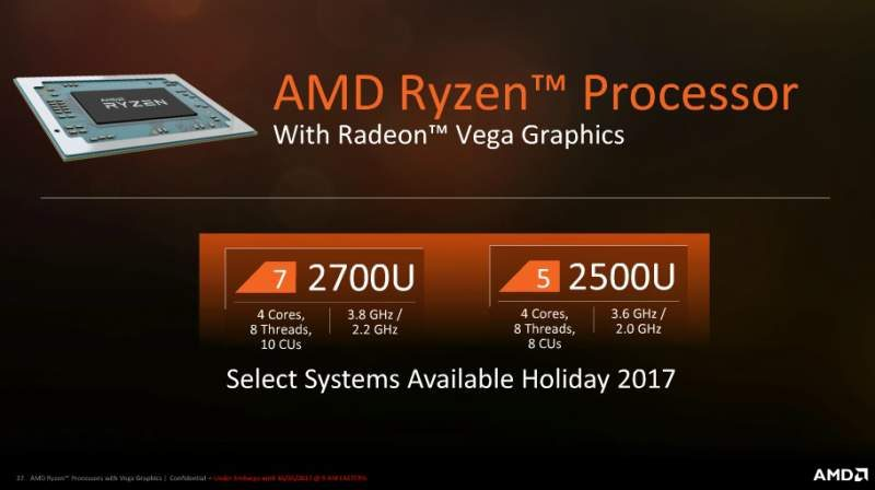 AMD Introduces Ryzen Mobile Processors with Vega Graphics | eTeknix